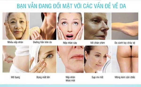 Có rất nhiều những vấn đề về da mà mọi người có thể gặp phải